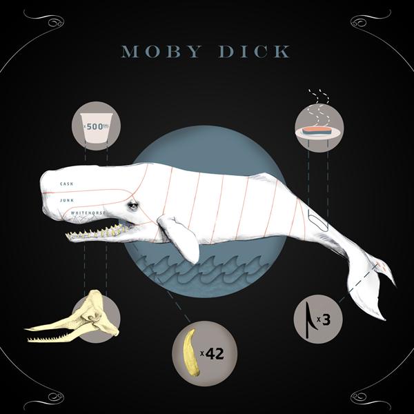 whale_chart_v1.jpg