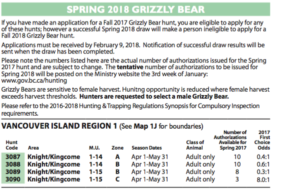 31 tickets will still be isued for Great Bear rainforest areas.