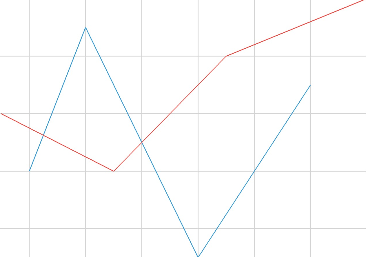 line-plot.jpg