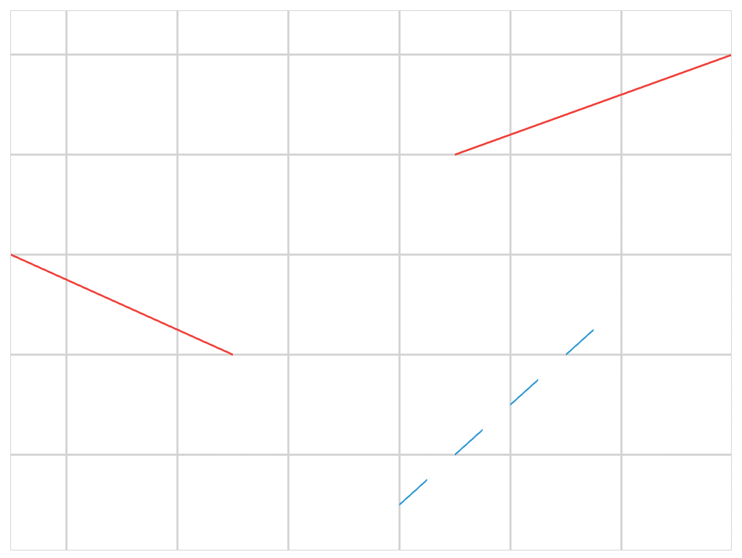 line-segment-plot.jpg