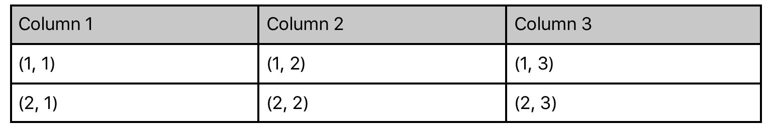 table-script.jpg