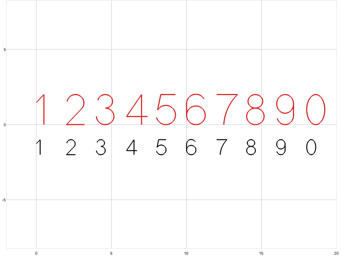 plot-tools-numbers.jpg