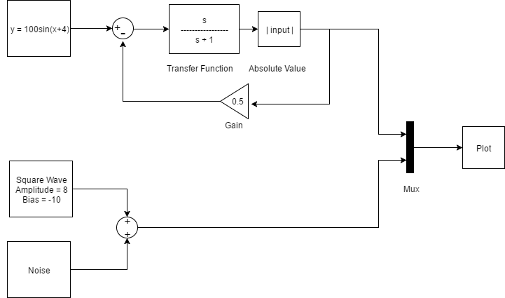sim-mux-transfer-function.jpg