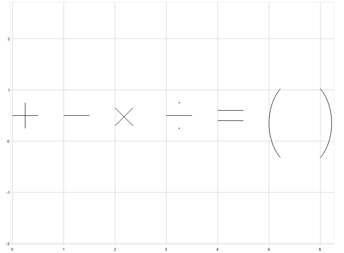 plot-tools-symbols.jpg