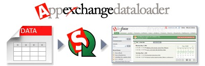 AppExchangeDataLoader