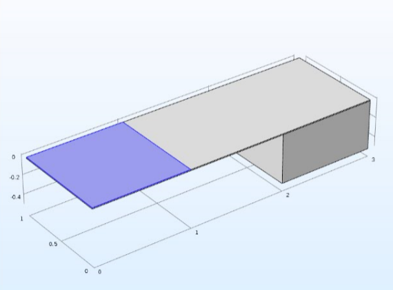 Figure 1. A simple MEMS cantilever EH. The PZT is shown in blue.