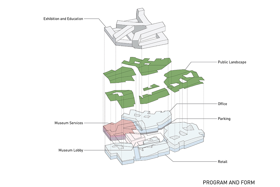 SCB_Diagram.jpg