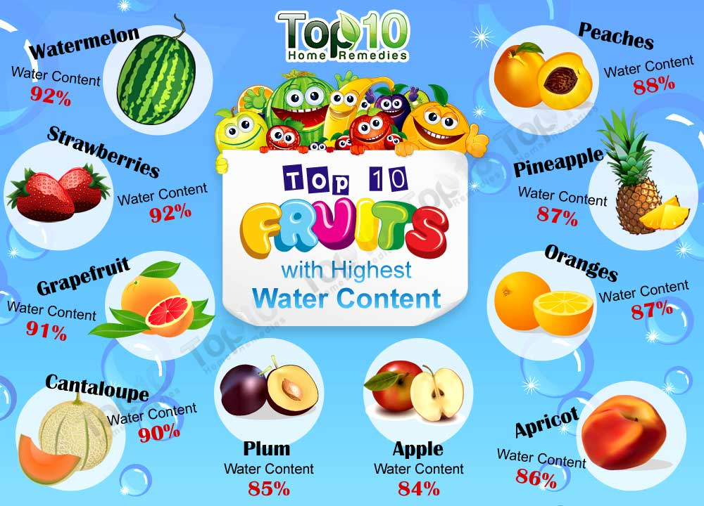 water-contaminated-fruits.jpg