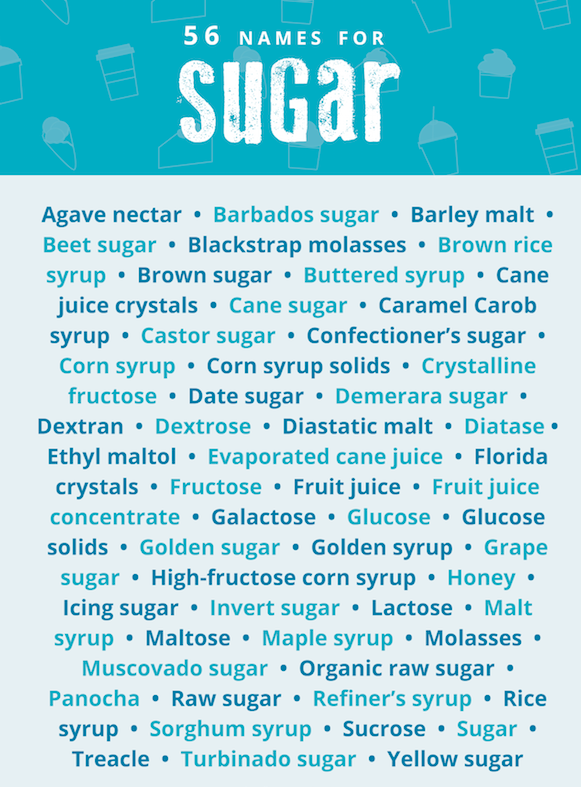 Other Names for Added Sugar