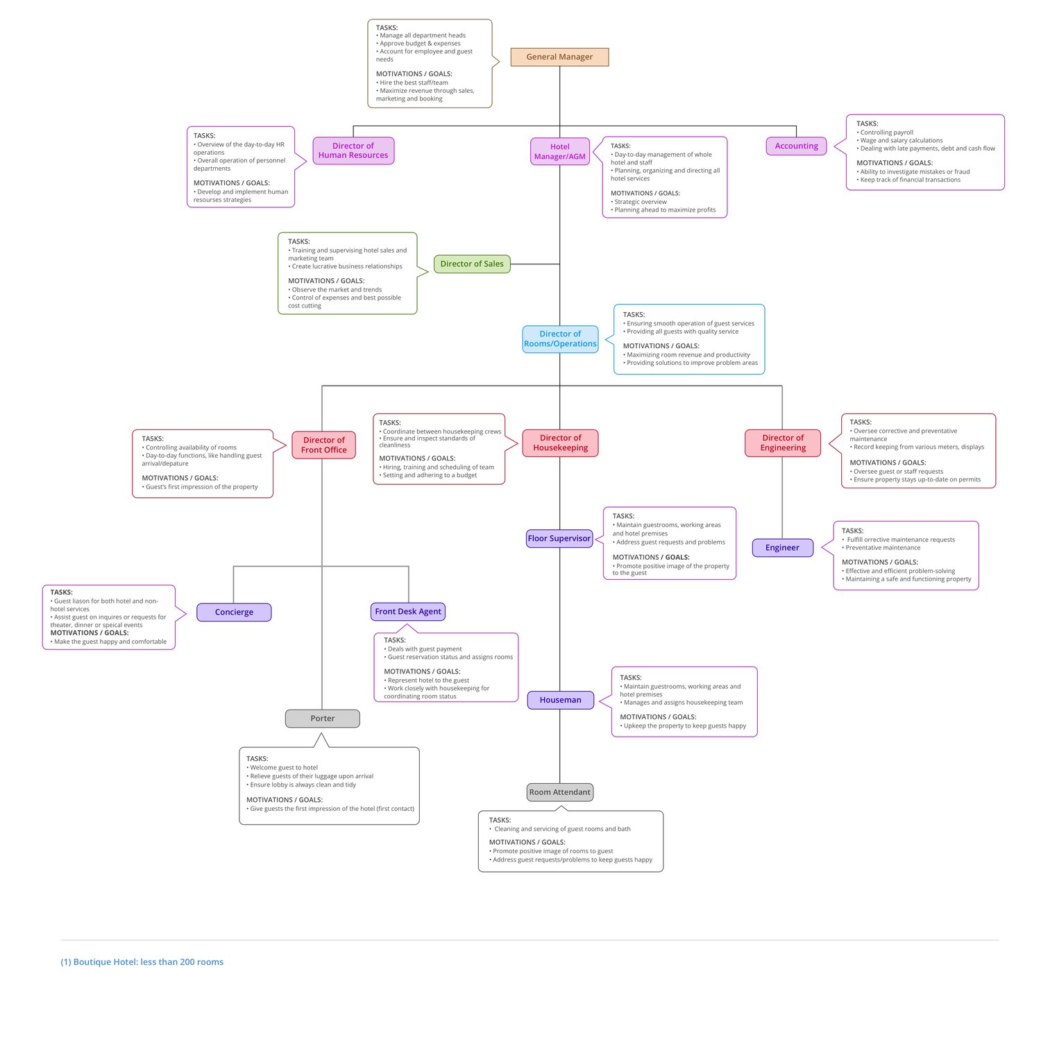 Org+Chart+updated+image.jpg