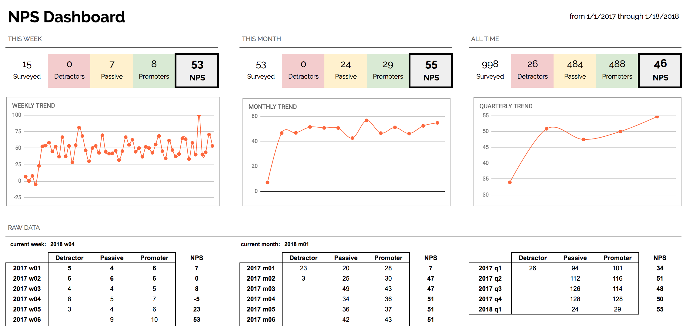 nimble-nps-dashboard.png