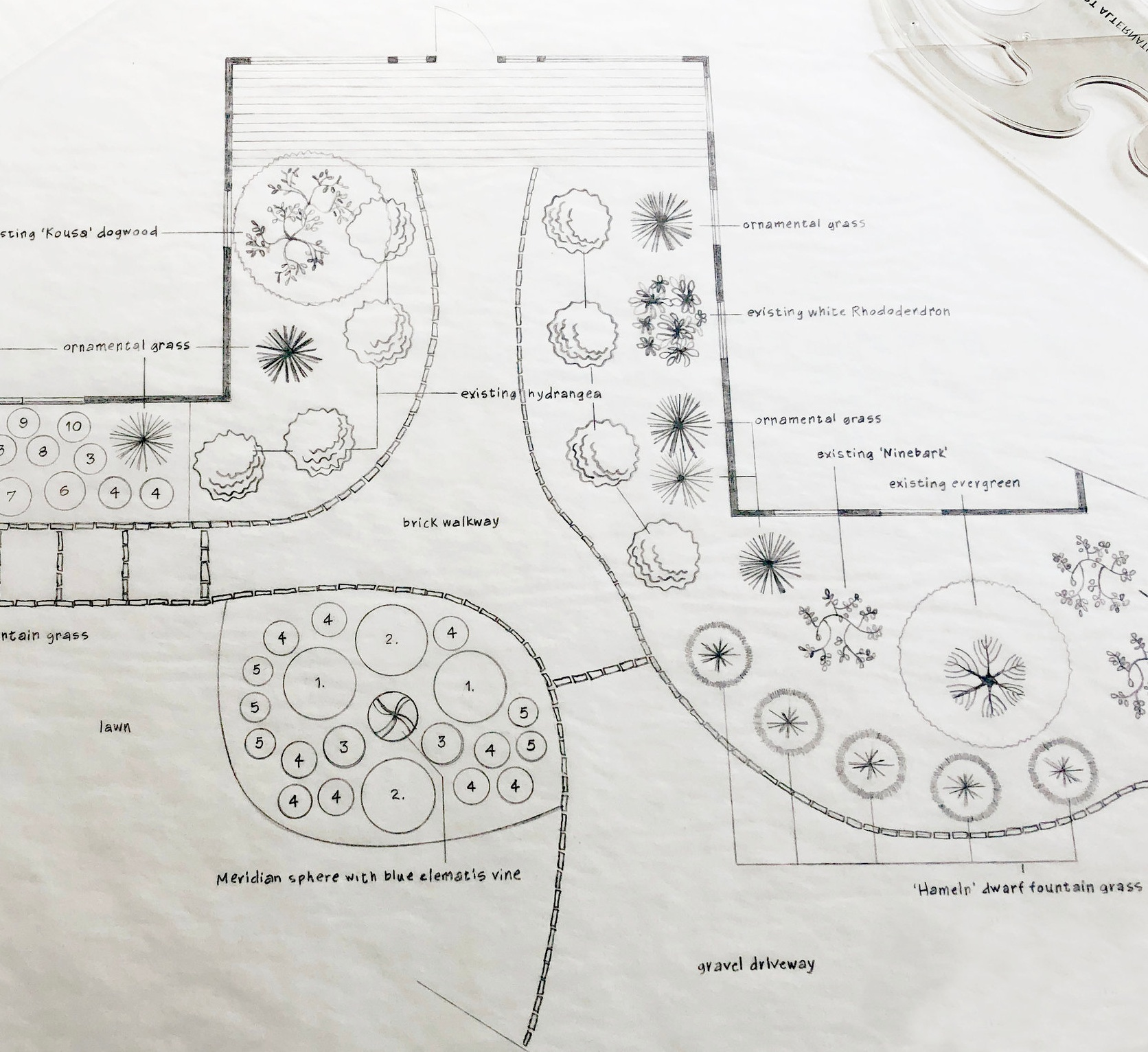 Garden Design Plans. View gallery (5)