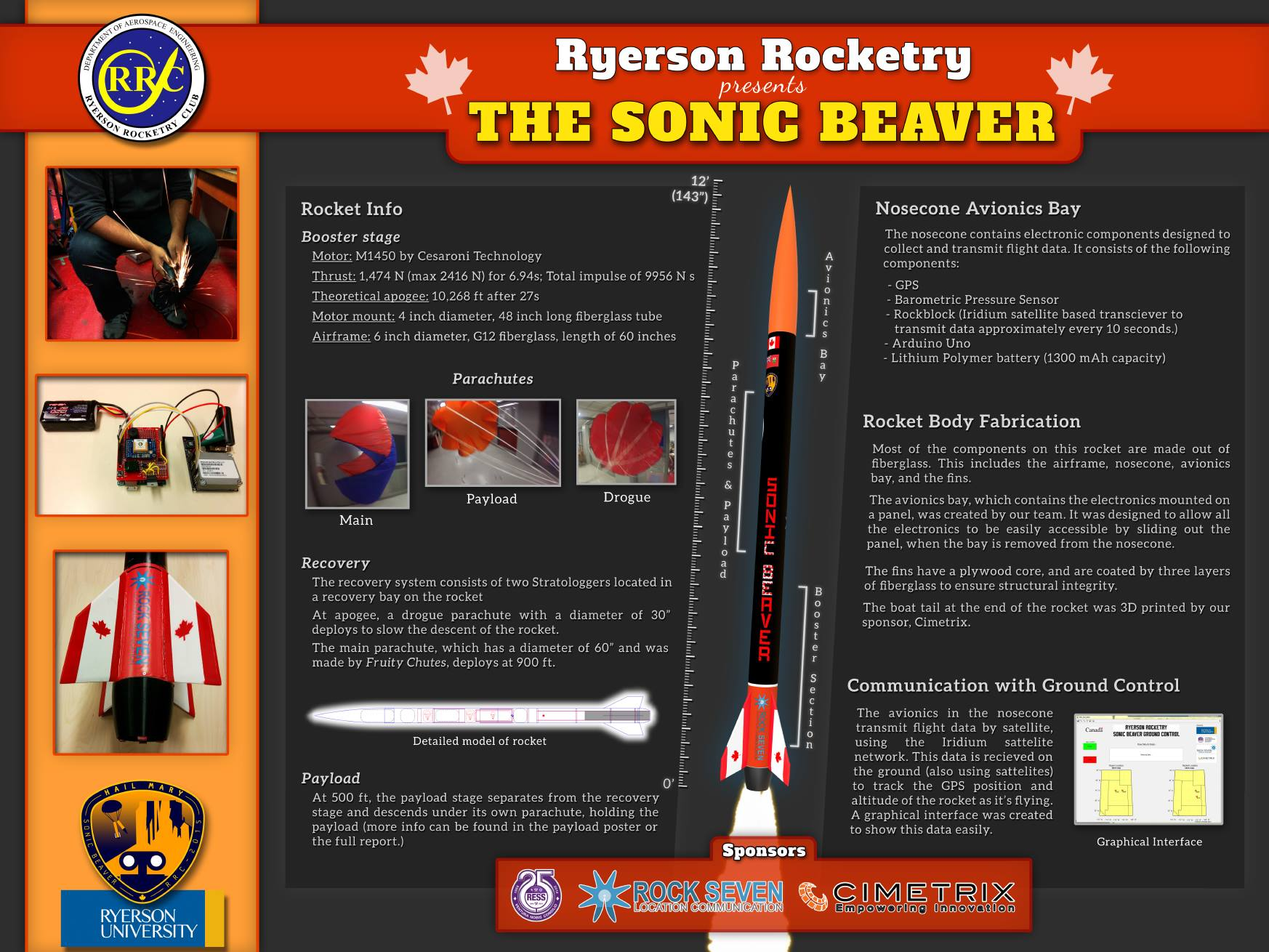 Sonic_Beaver_Poster_2015