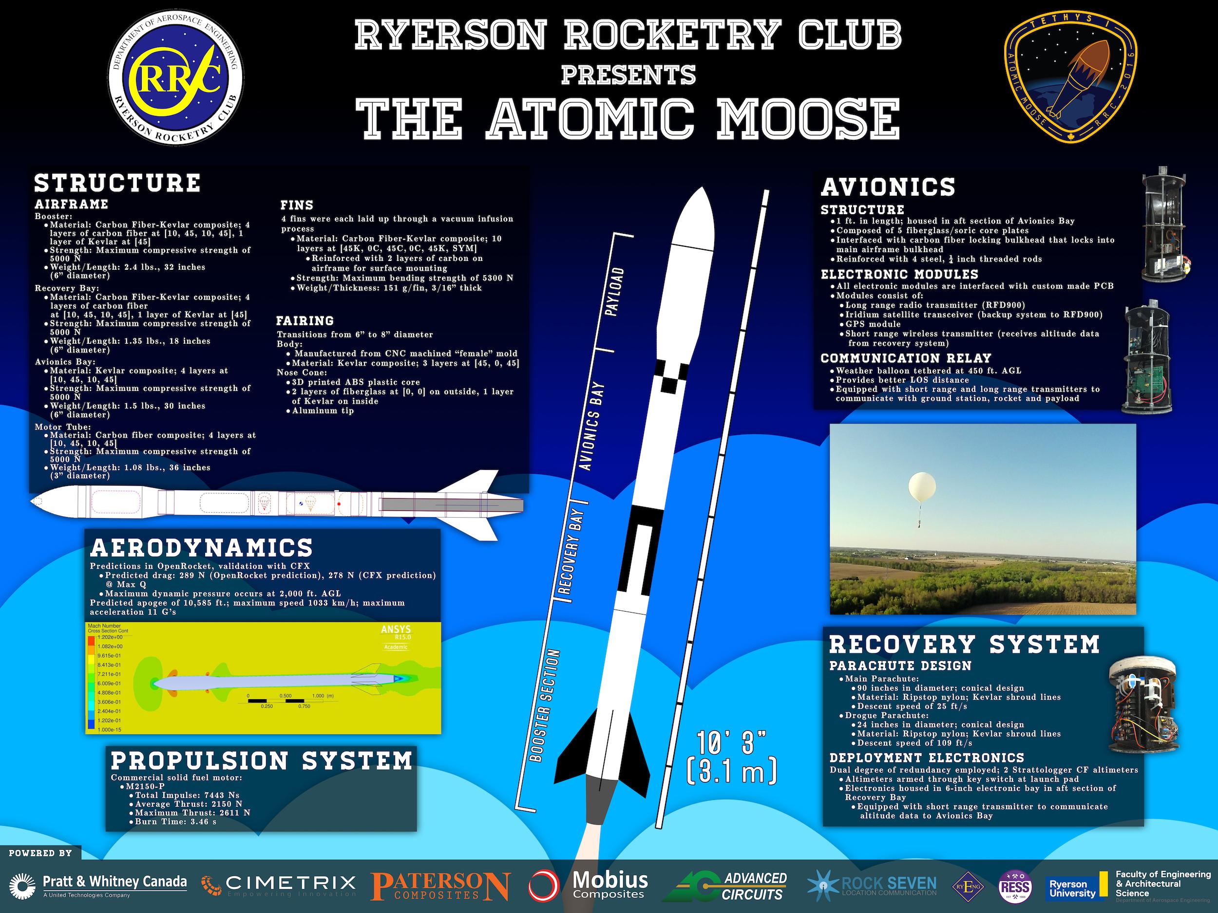 Atomic_Moose_Poster_2016