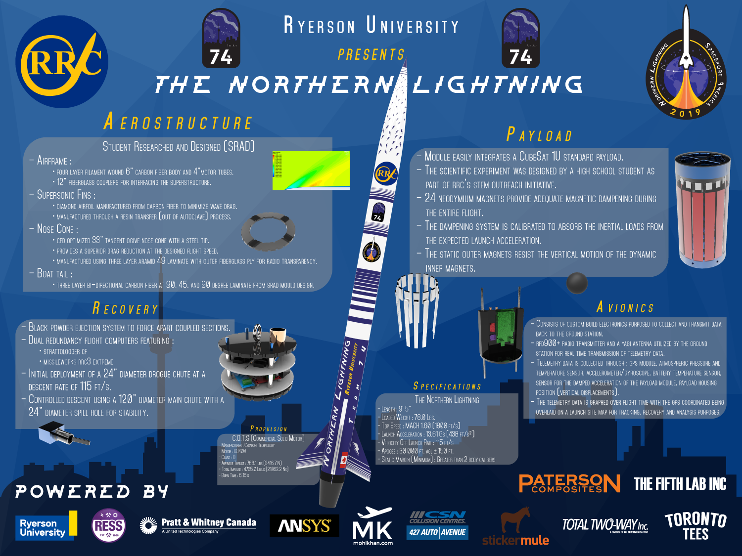 Northern_Lightning_Poster_2019.png