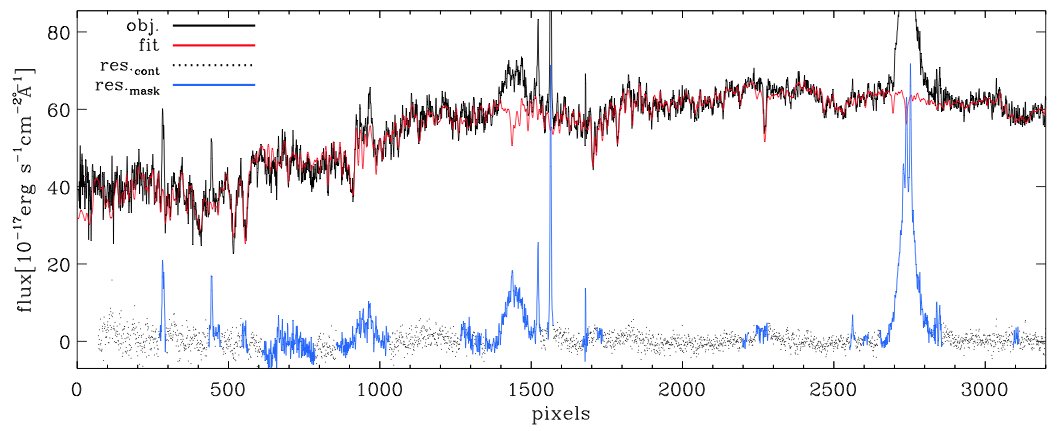Example of spectral line decomposition. Click to see the whole features.