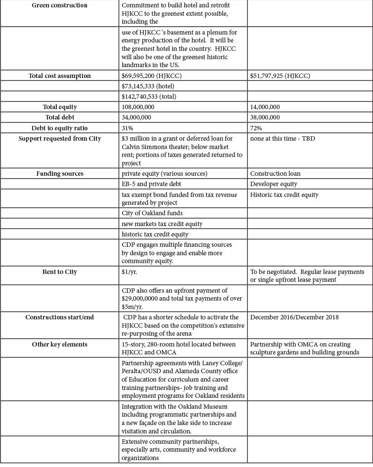 HJKCC_Comparison_rev1-2.png