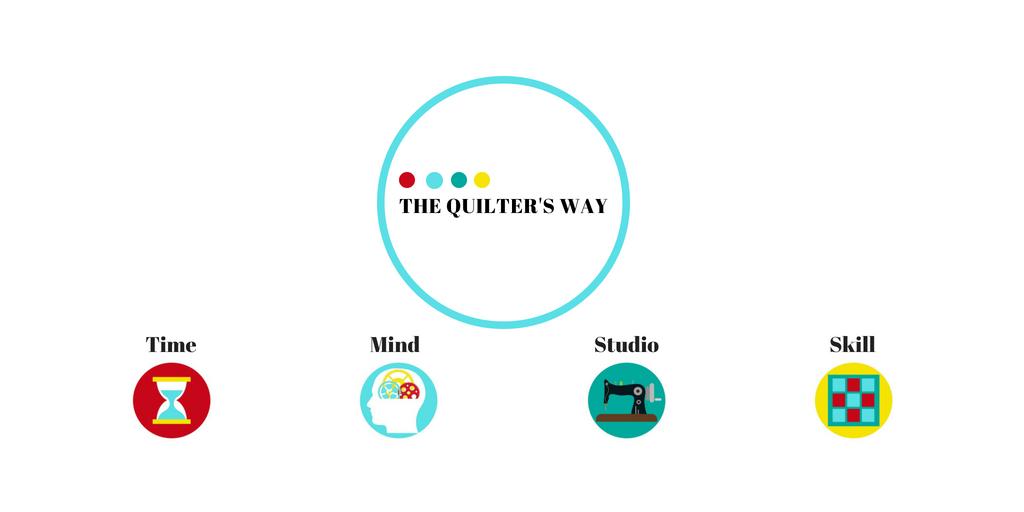 TQW Thinkific Banner.jpg