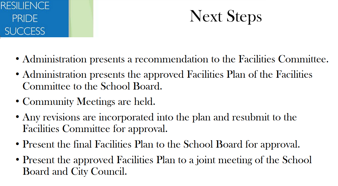 Next steps for facilities action proposed by Superintendent Kranz (Nov 6th)