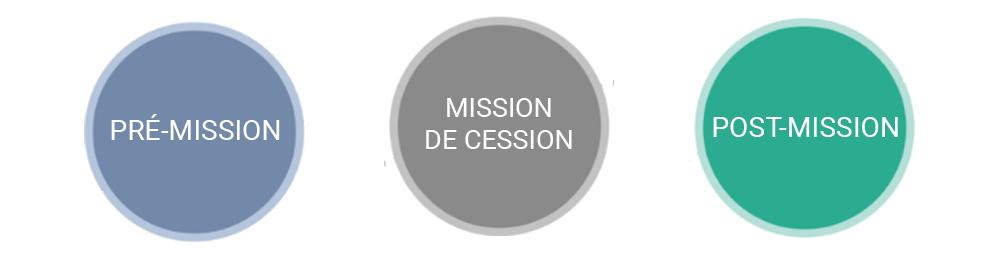 cession.png