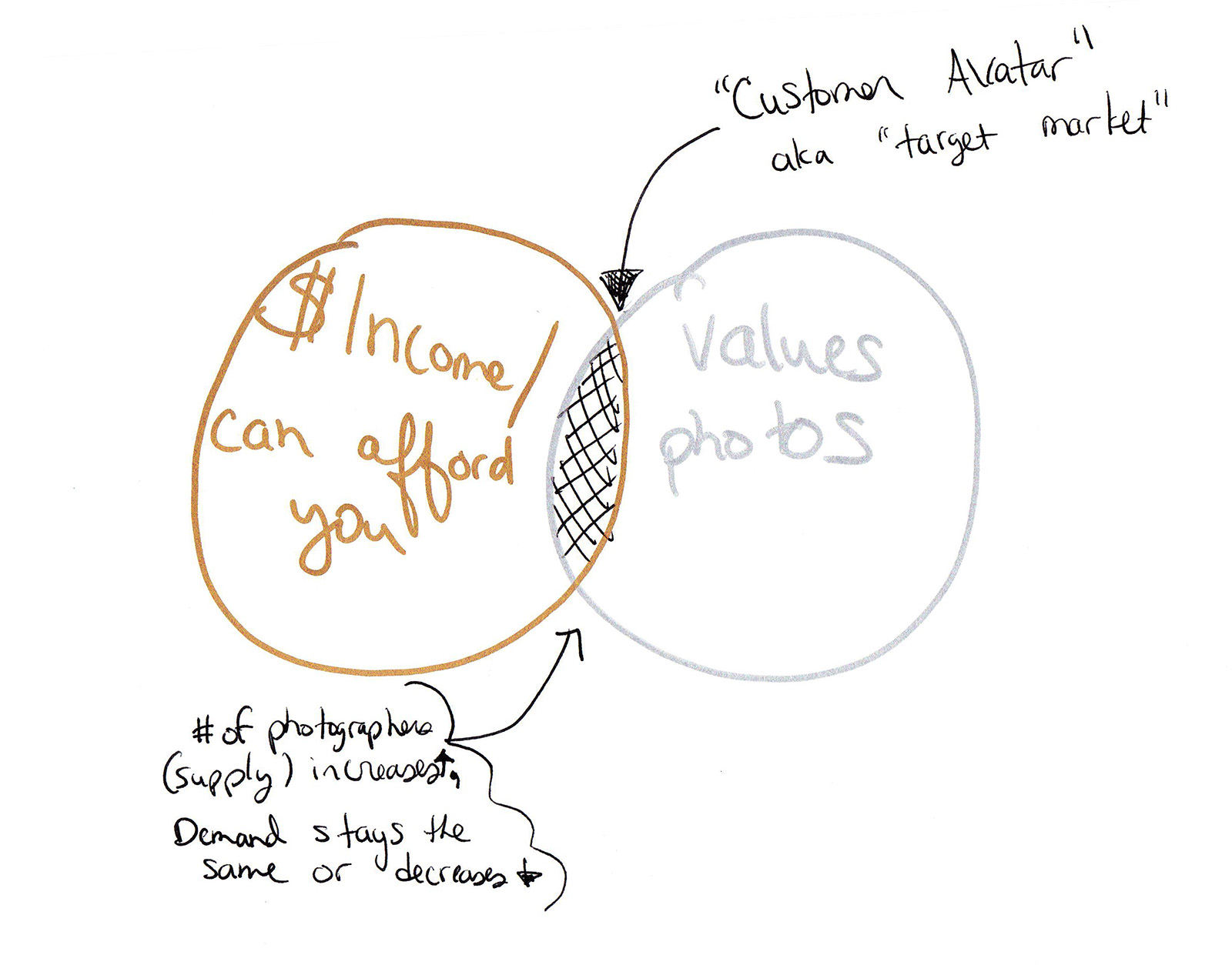 Venn-Diagram-1-entire-web-res.jpg