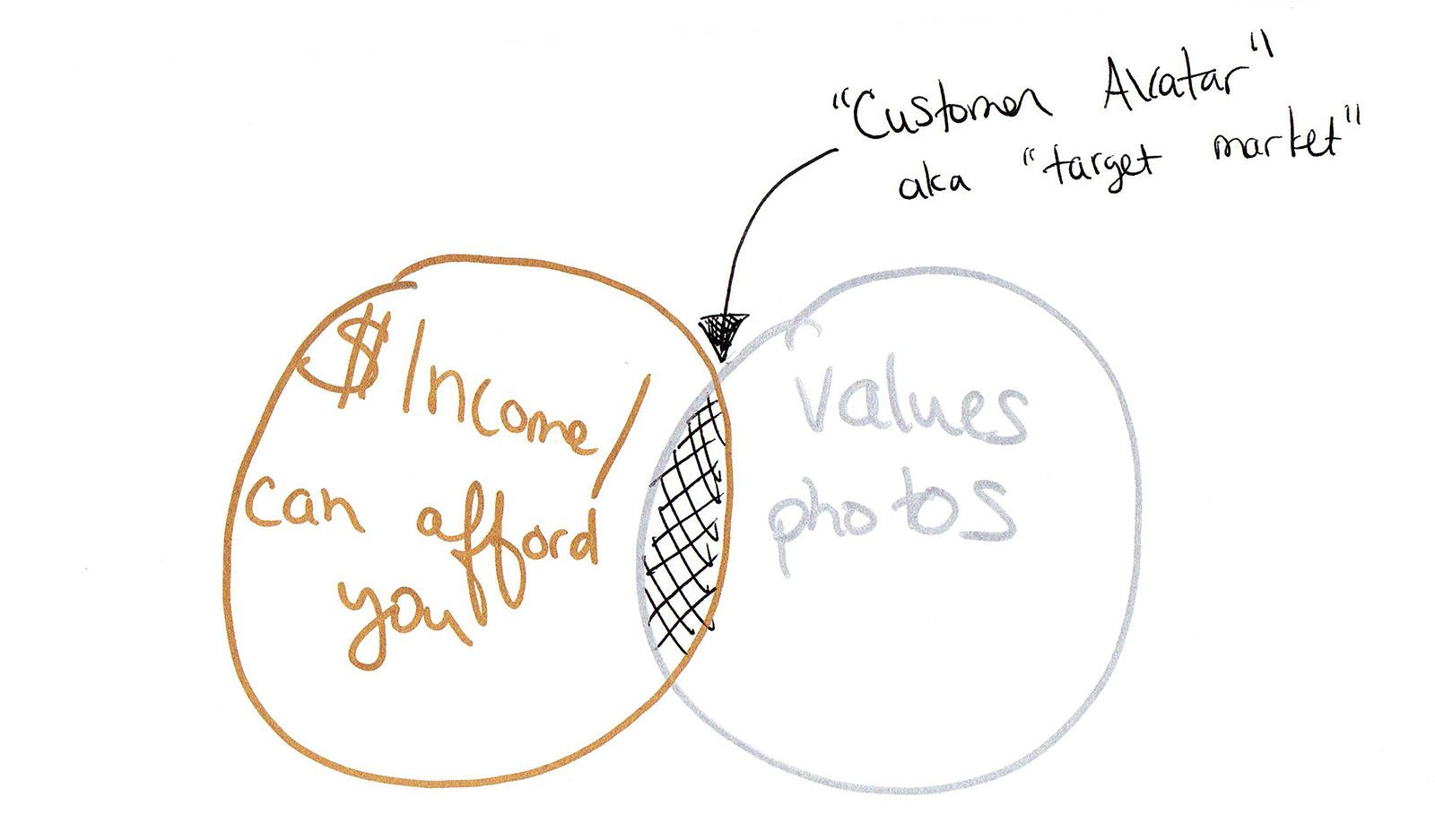 Venn-Diagram-1-top-only-WEBRES.jpg