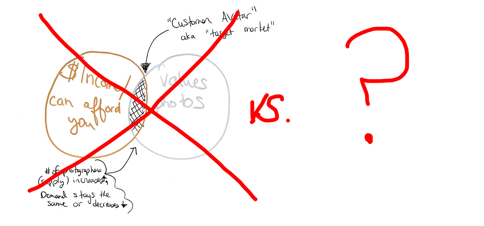 Venn-Diagram-redx-webres.jpg