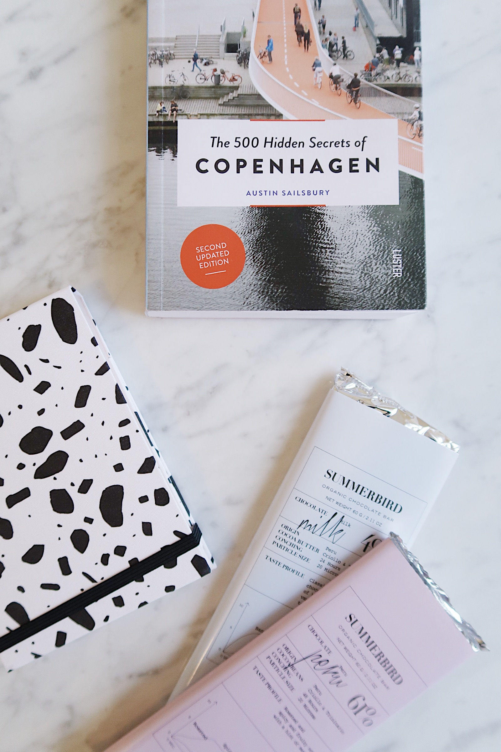 A couple of days in Copenhagen  - a perfect weekend itinerary for this beautiful Danish city.