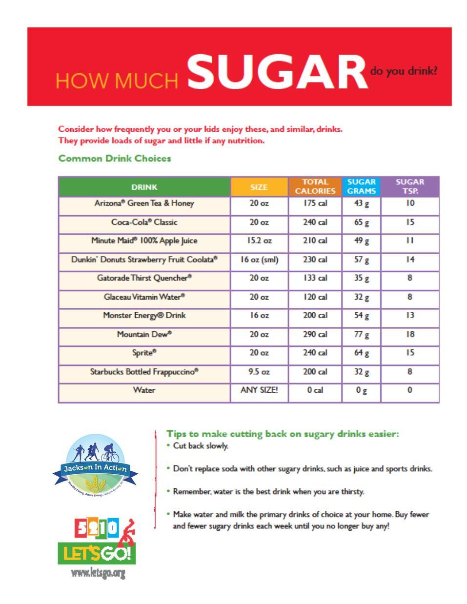 Sugar in Beverages.jpg