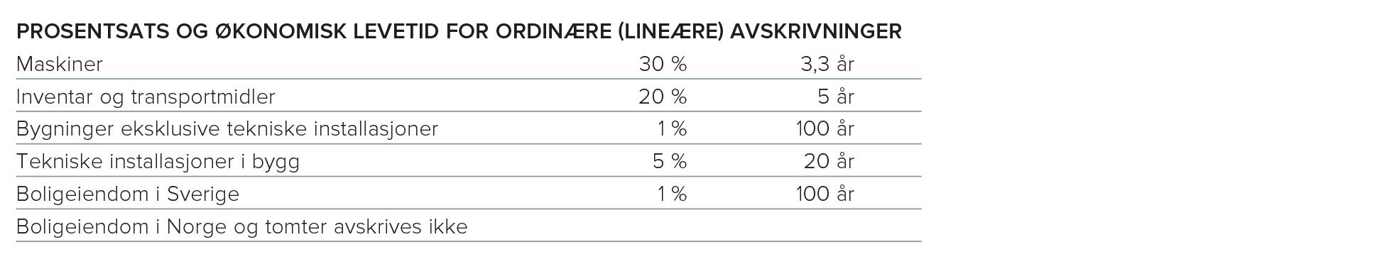 note-16-prosentsats.png