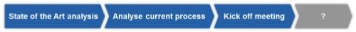 blindapplying_merck_processoptimization.jpg