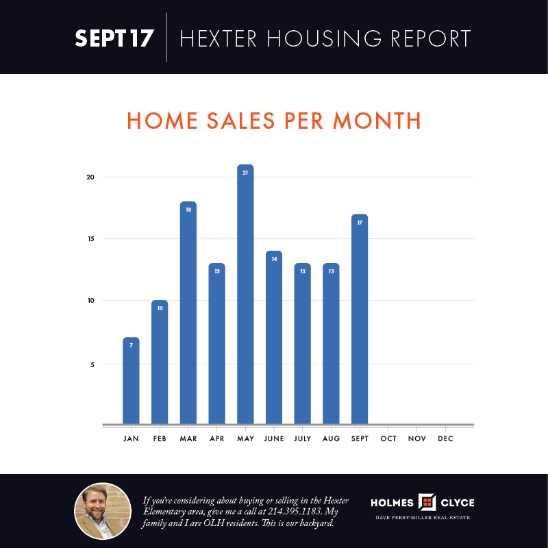 September 2017  ::  Hexter Housing Report