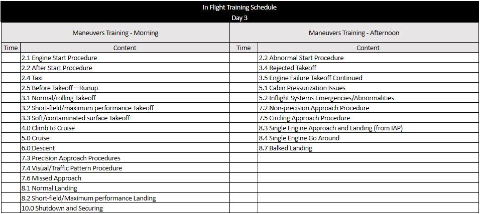 Initial Schedule — Valley In Flight Training