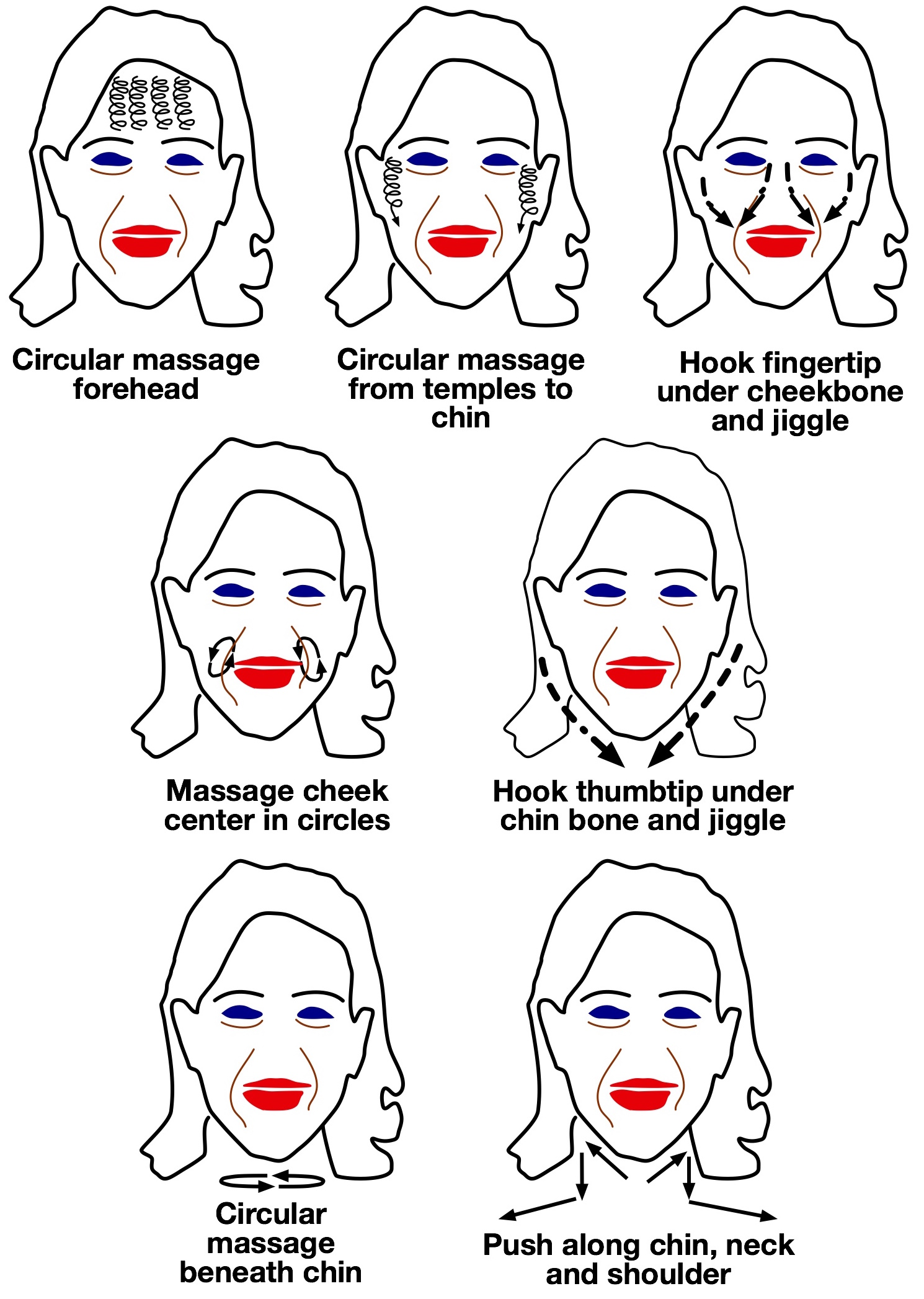 Facial lymphatic massage