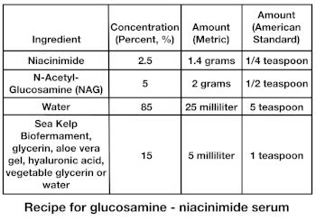 NiacinimideGlucosamine.jpg