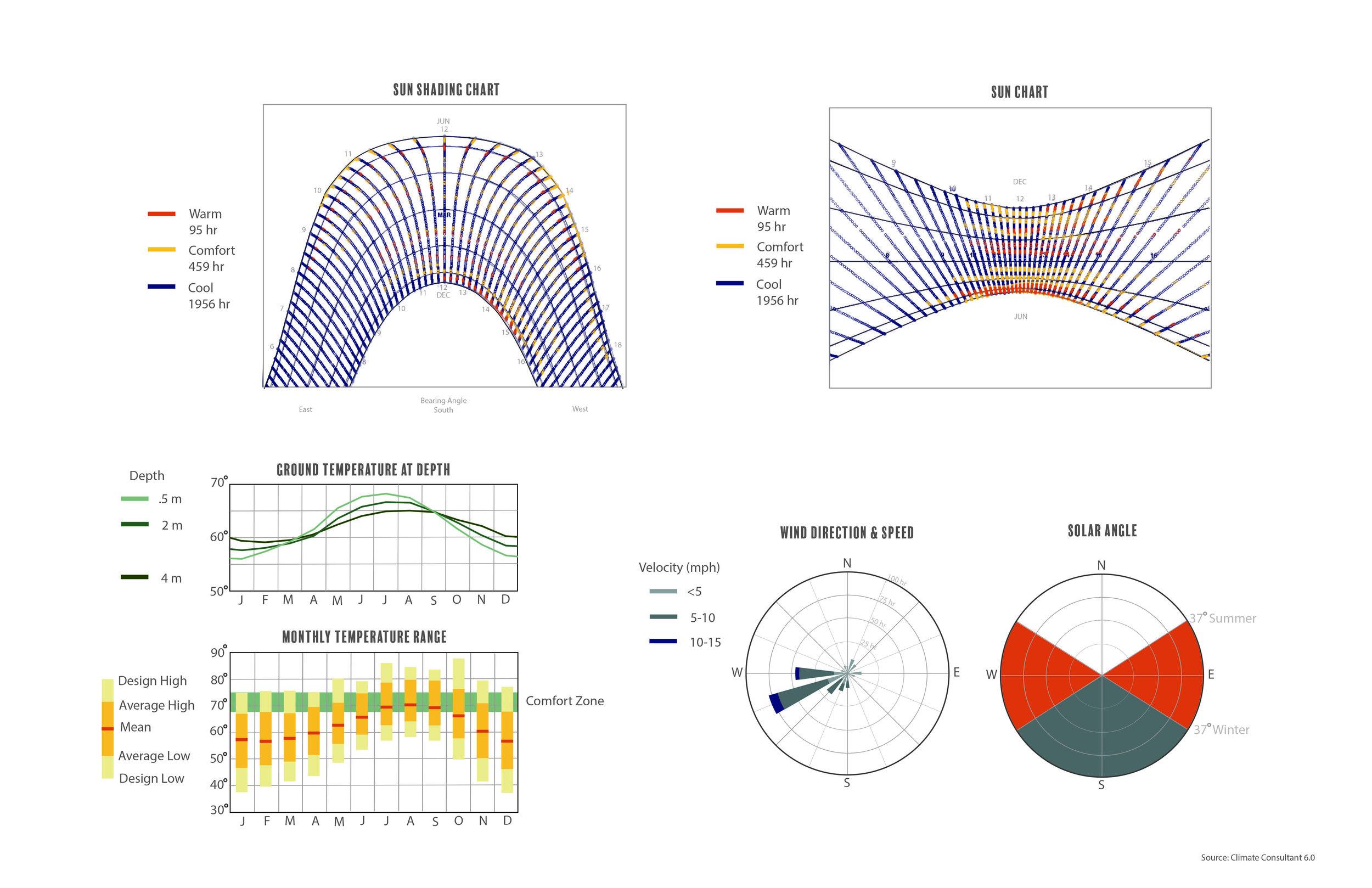 Climate Summary.jpg