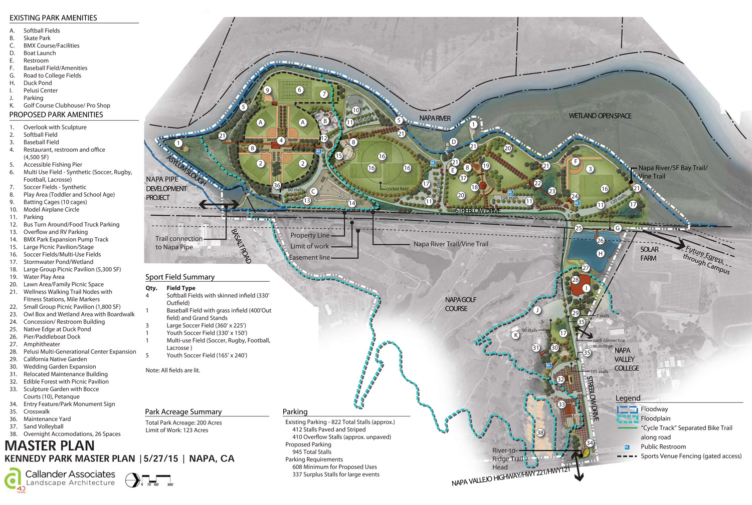 Master Plan for Kennedy Park