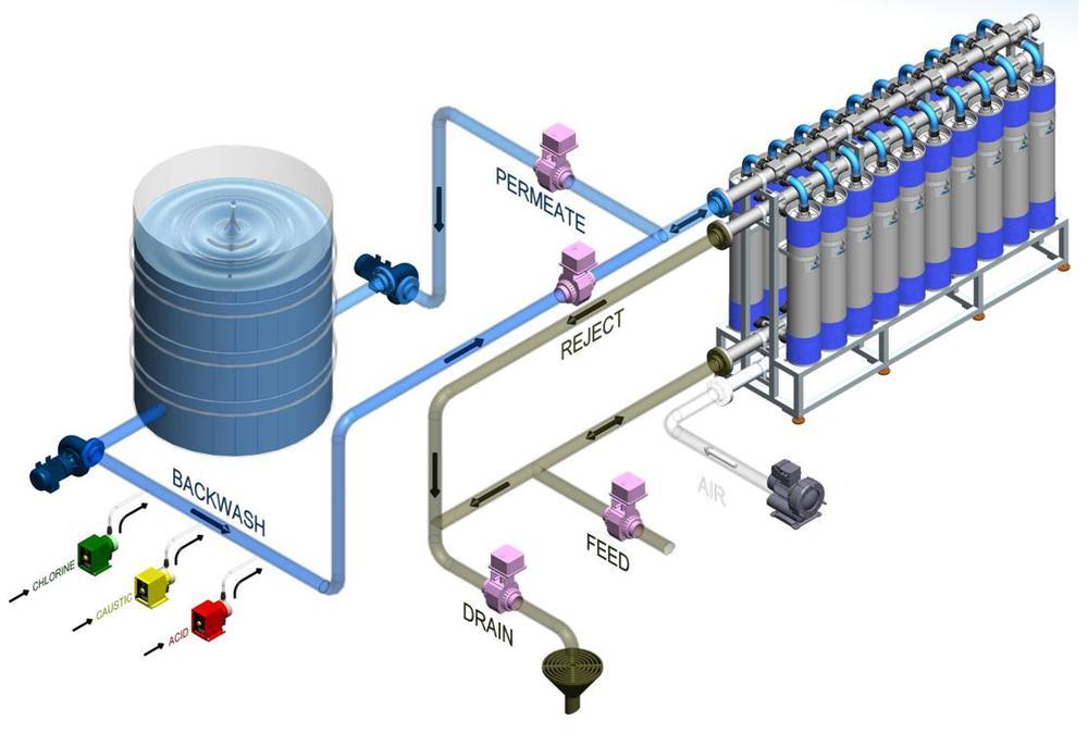 iSep_Process Flow.jpg