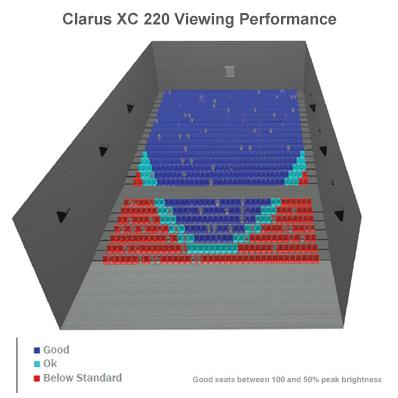 clarus_220_seating.jpg