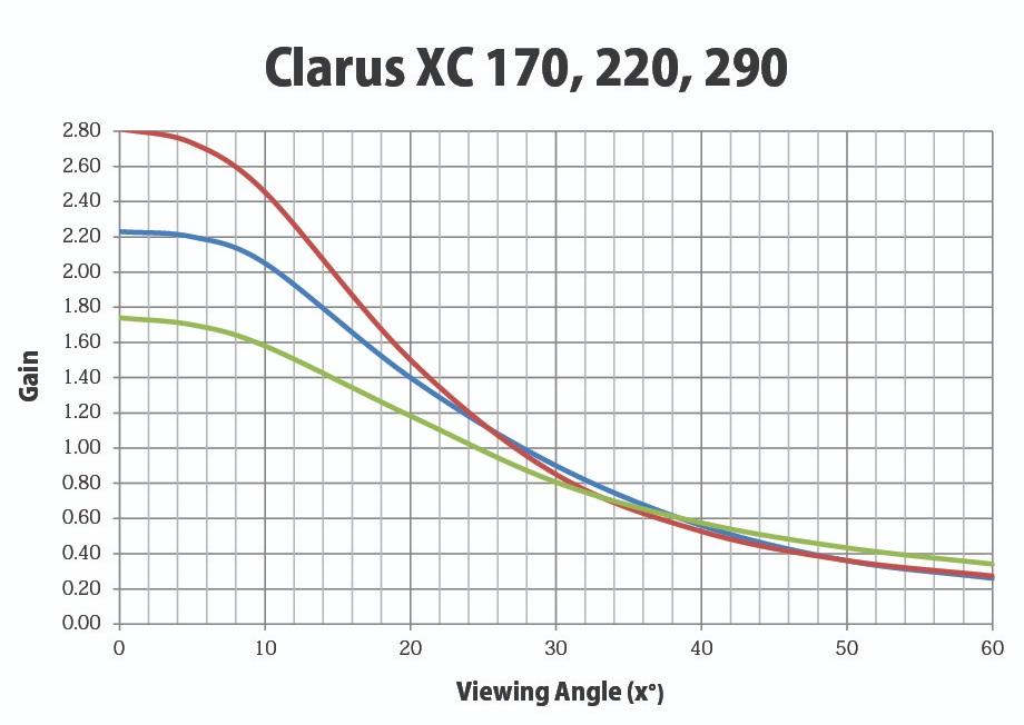 Clarus+XC+Gain+2019.jpg