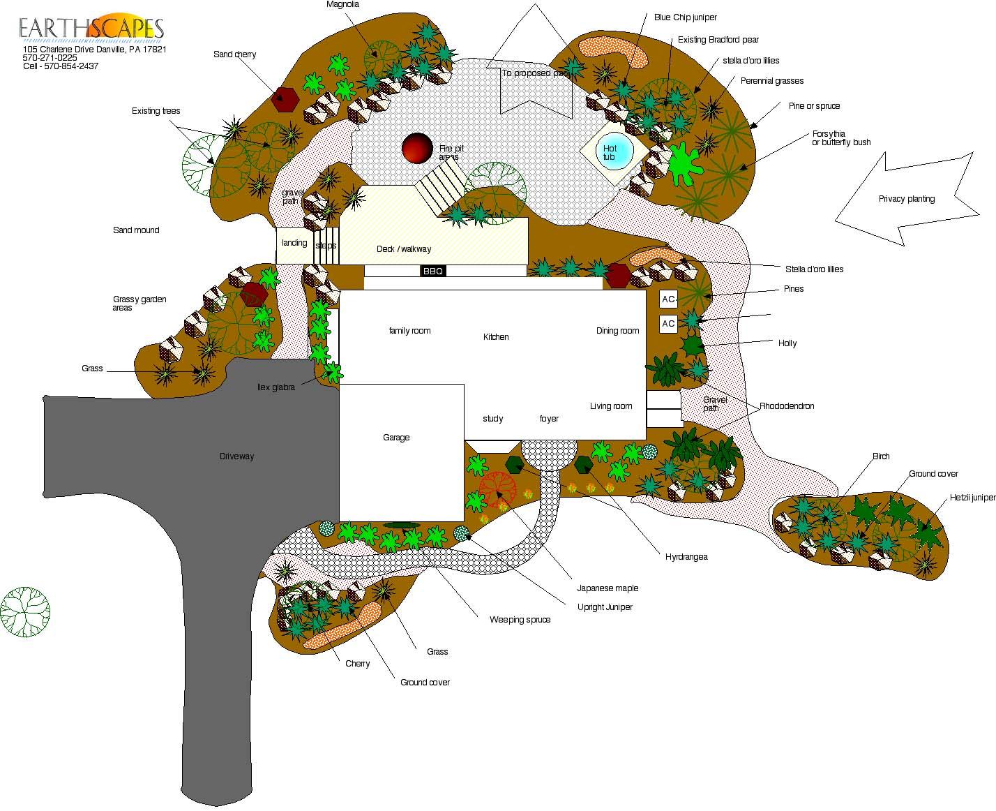 Landsape concept drawing