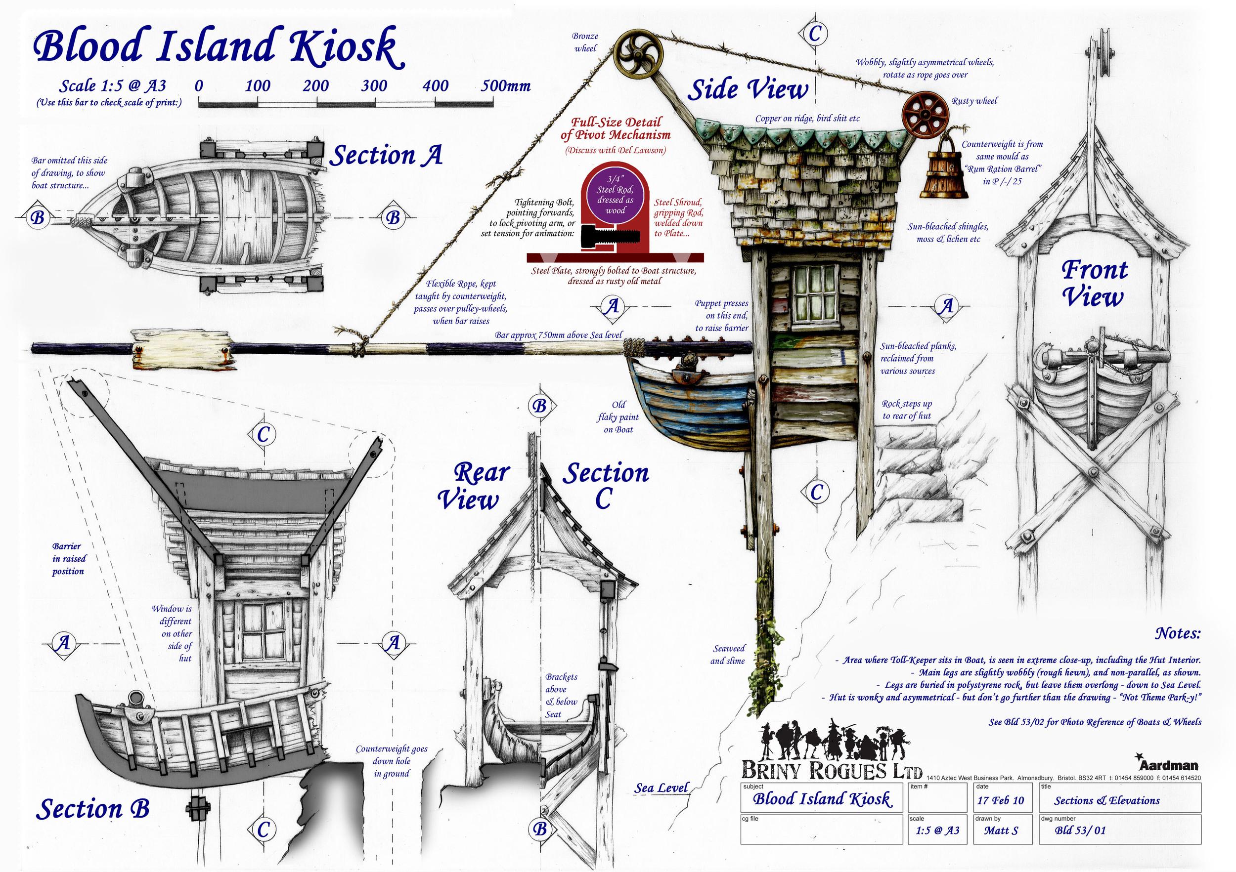 Blood Island Kiosk.jpg