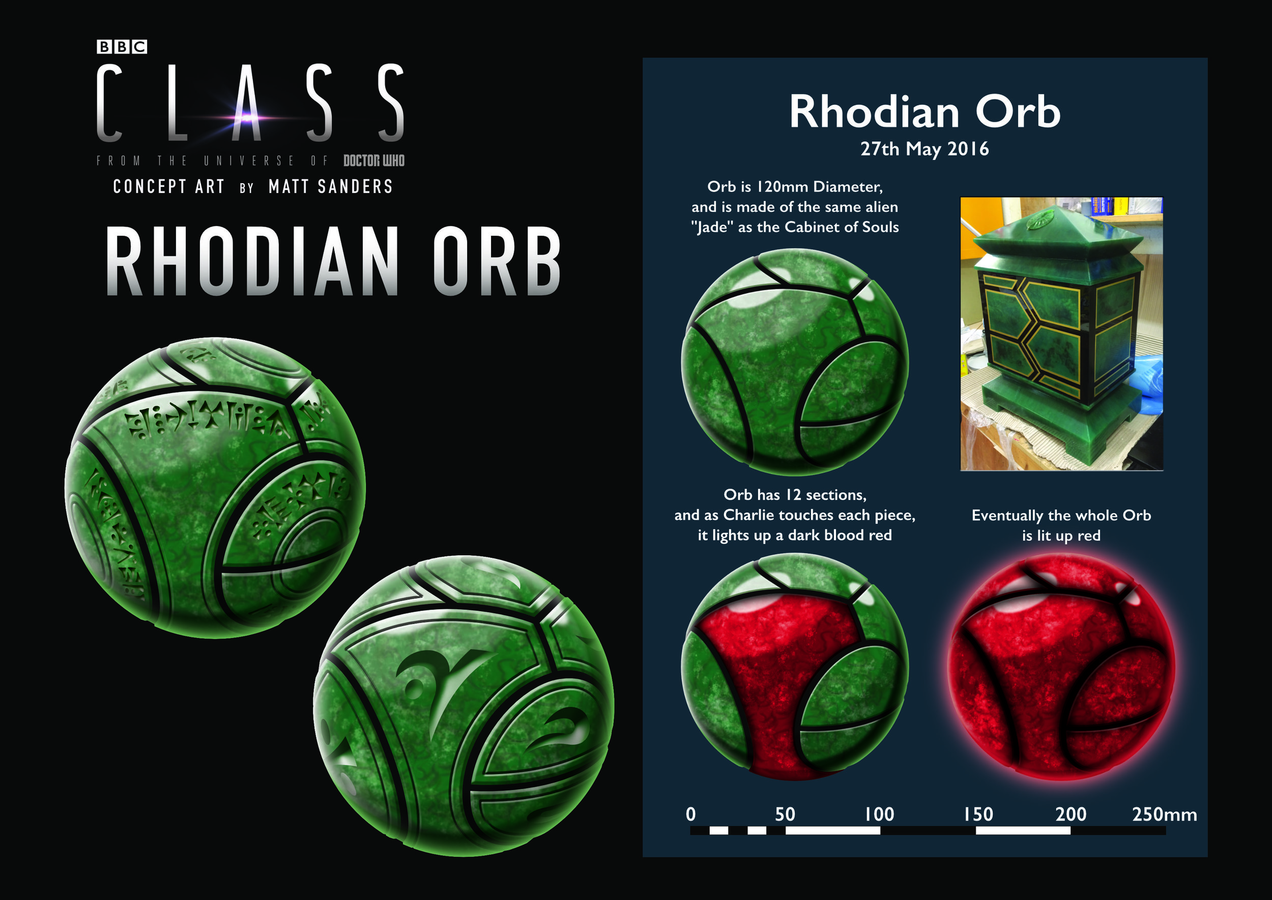 Rhodian Orb Concept.jpg