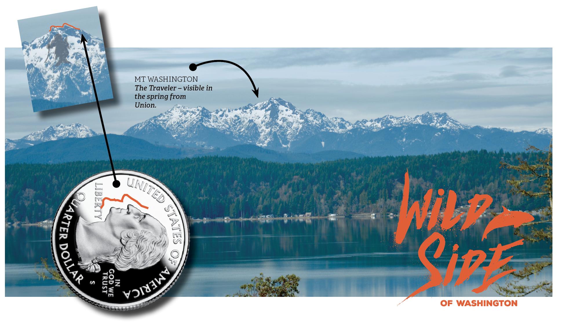 Washington's profile matches the Ridgeline of the glacier Mount Washington.