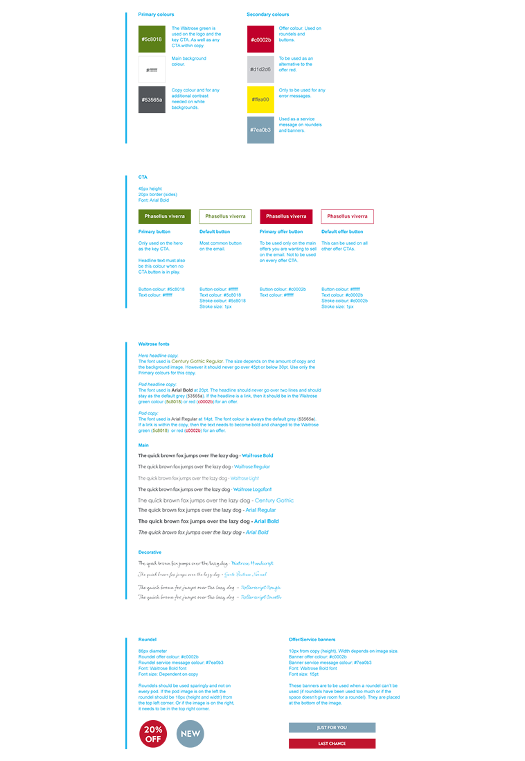 A bite size version of the 70 page style/user guide for the client, designers, and developers to use in order to make sure the Direct emails follow the same rules.