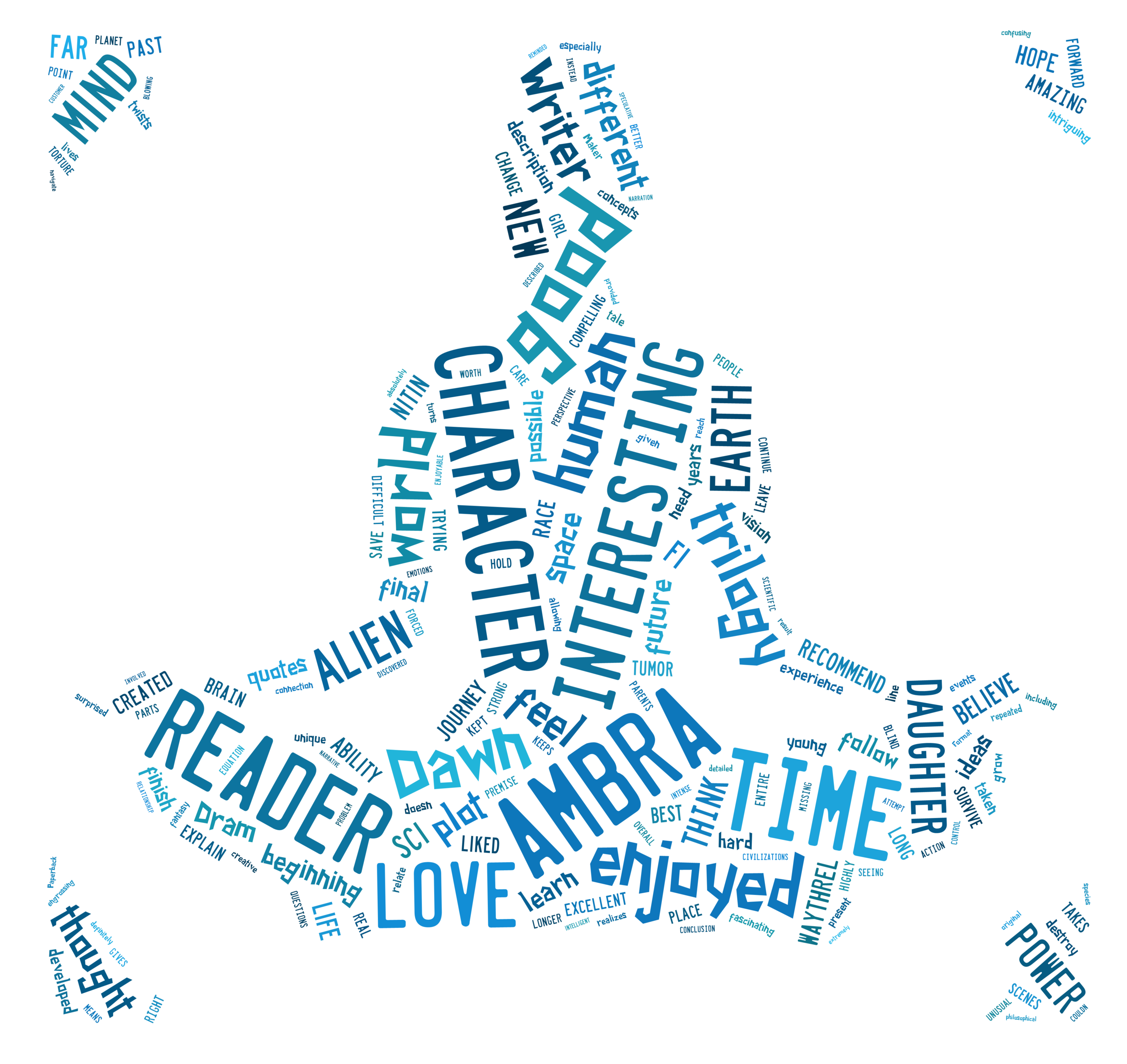 """A """"word cloud"""" constructed fromall the Amazon reviews of the """"Daughter of Time"""" books (as of April 2015), removing some uninformative but frequentwords(""""book"""", author's name, """"writing"""", """"very"""", etc)."""