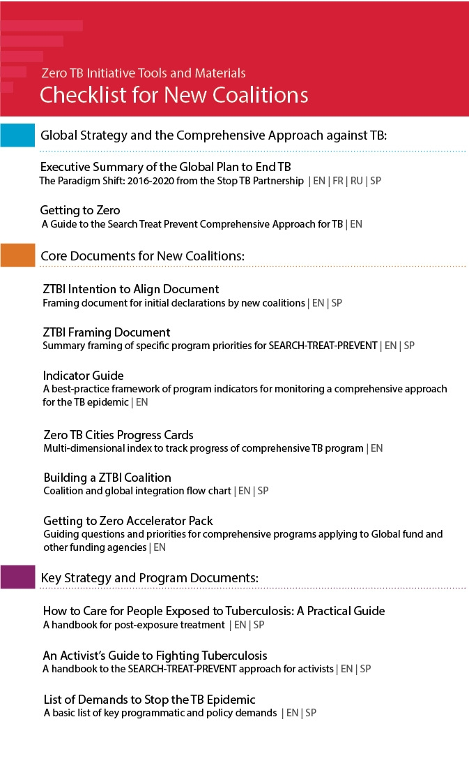 ZTBI Checklist.jpg
