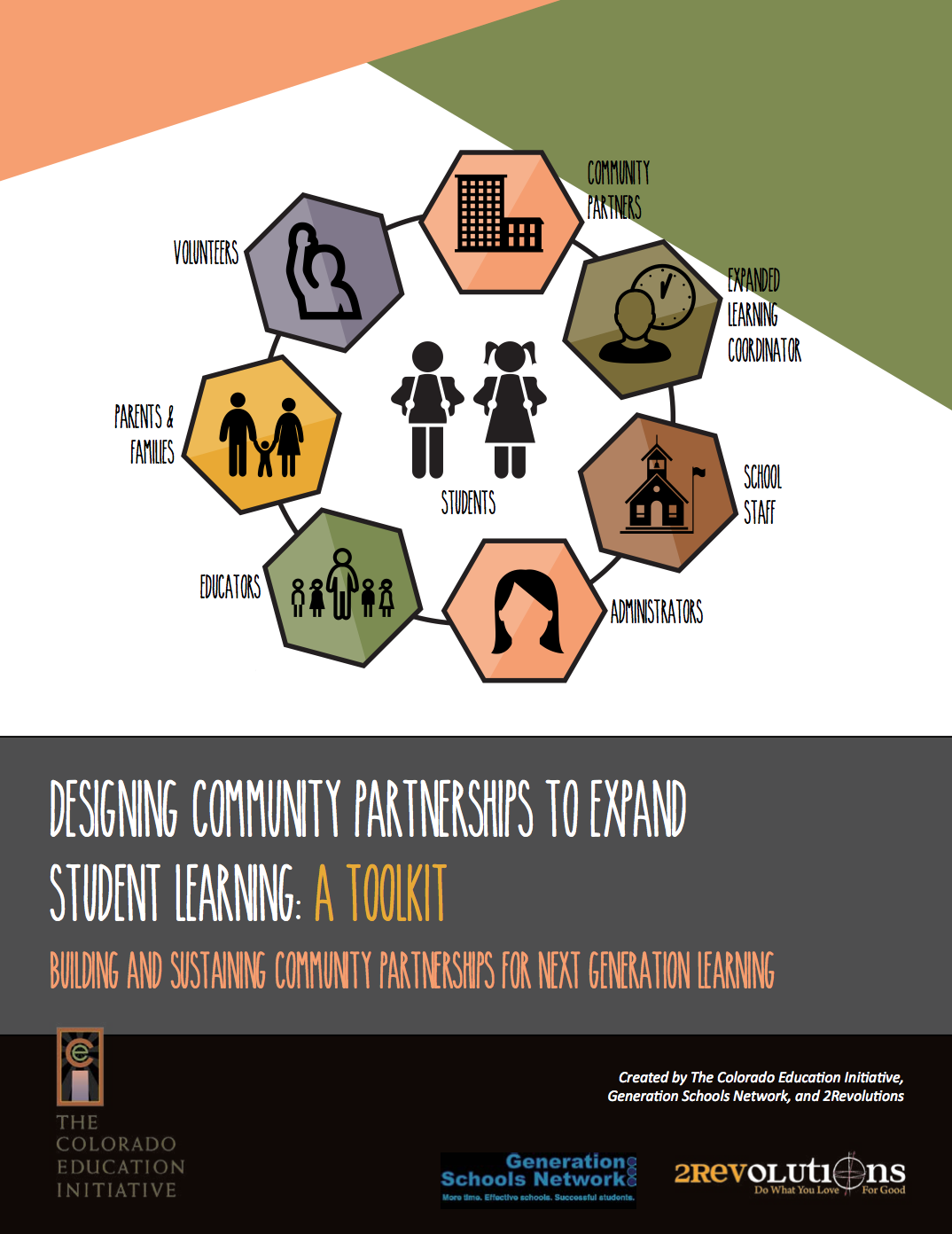 designing community partnerships to expand student learning, august 2015