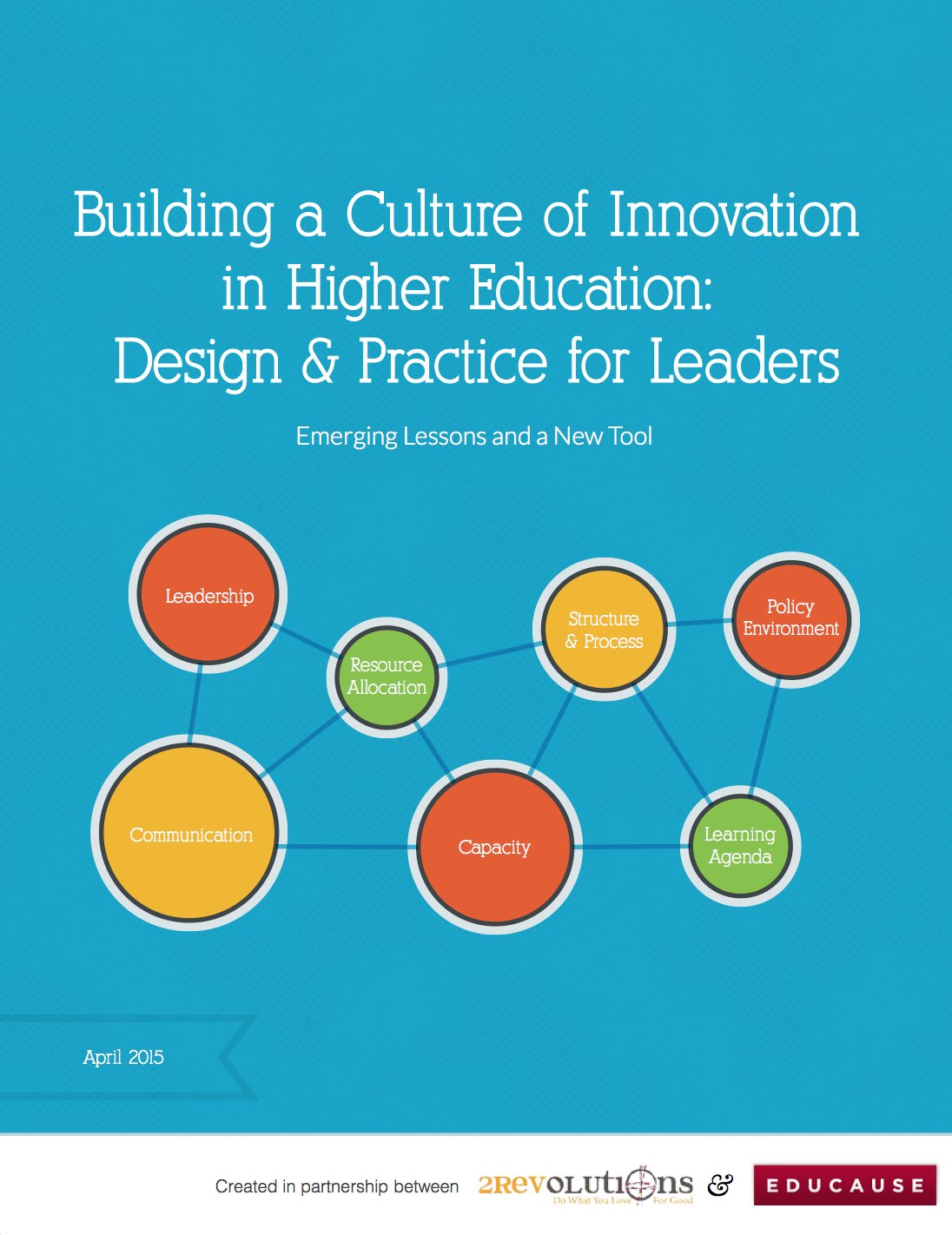 building a culture of innovation in higher education, april 2015