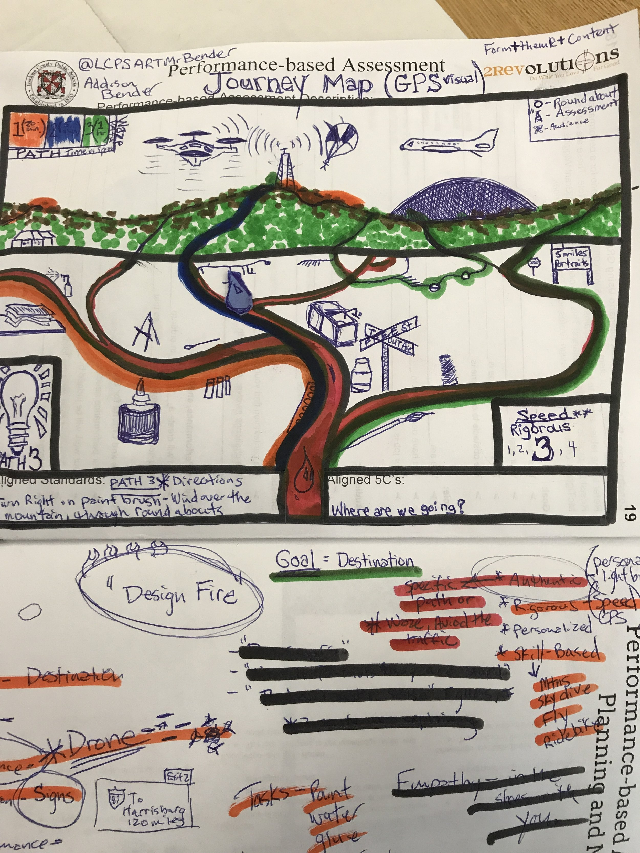 A participant sketched out some of his ideas of how the journey of performance-based assessment will look for him and his students.